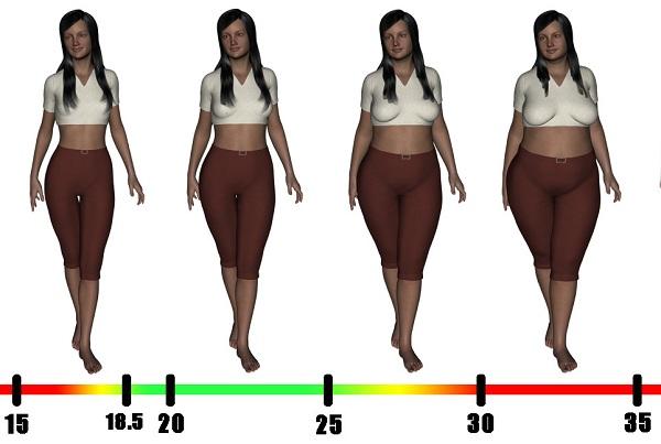 kadınlar için ideal kilo tablosu